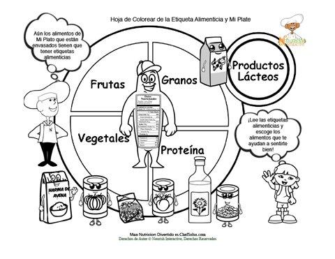 Hoja Para Colorear De Los Grupos Alimenticios De MiPlato Y