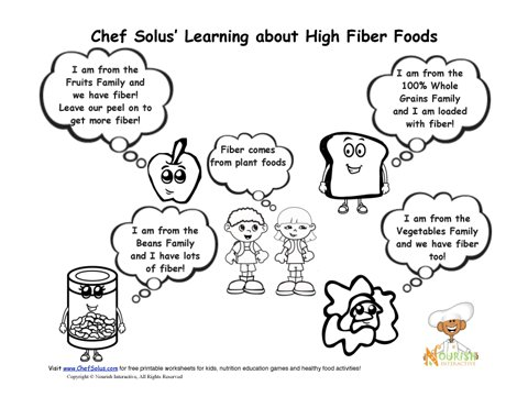 High FIber Foods and a Healthy Heart Learning Sheet