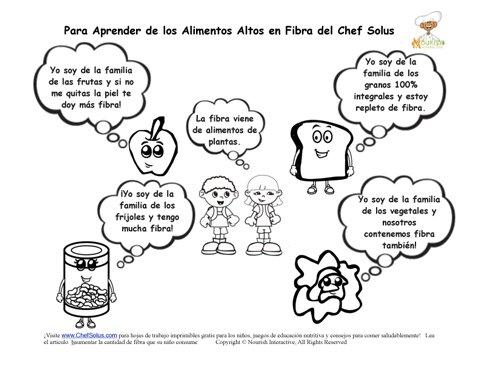 Hoja de aprendizaje los alimentos altos en fibra y del coraz n saludable - Informacion sobre la fibra vegetal ...