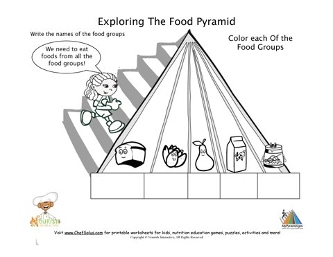 printable color the food pyramid and name the food groups girl. Black Bedroom Furniture Sets. Home Design Ideas