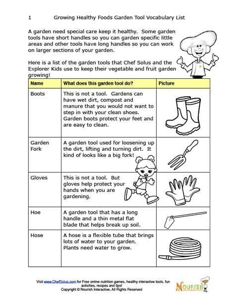 Chef solus garden tools vocabulary for Gardening tools vocabulary