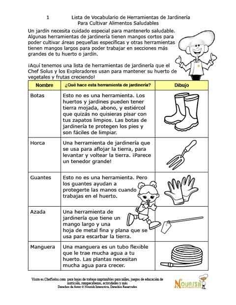 Vocabulario de las herramientas de jardiner a del chef solus for Herramientas para el jardin