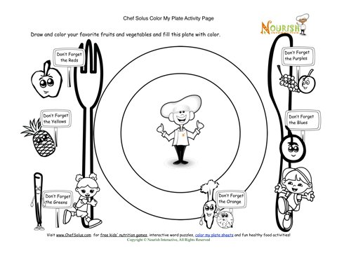 Chef Solus Color My Plate Drawing Page