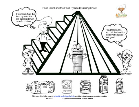 My Pyramid Food Groups and the Food Label Coloring Sheet