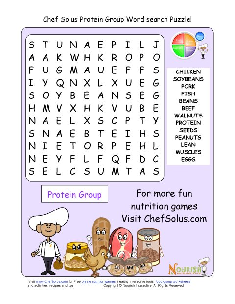Fruit Cake Ingredients Crossword