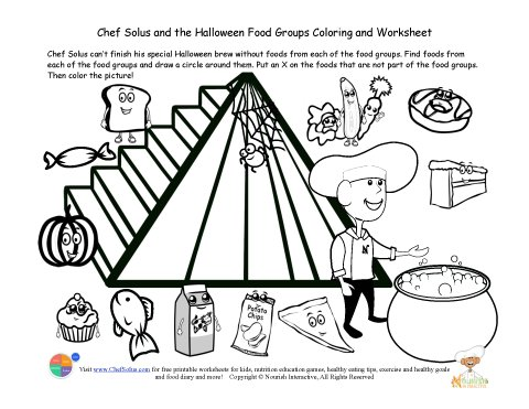 Holidays 10 Chef Solus and the Food Pyramid Healthy
