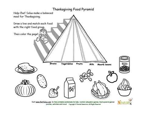Holidays 11 Kids' Food Pyramid and Thanksgiving Food