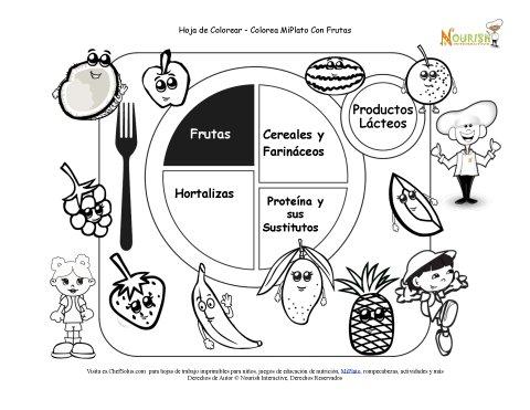 Hoja Imprimible Para Colorear De Las Frutas de Mi Plato Para Puerto Rico