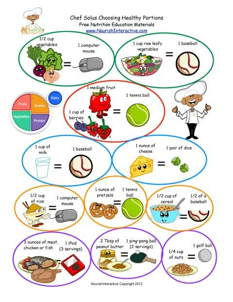 Estimating The Five Food Groups Servings Portion Sizes Using Household Items Learning Sheets For Kids