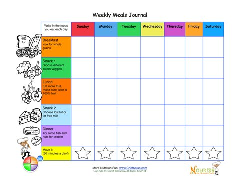 Printable Write In Meal Plan Weekly Journal