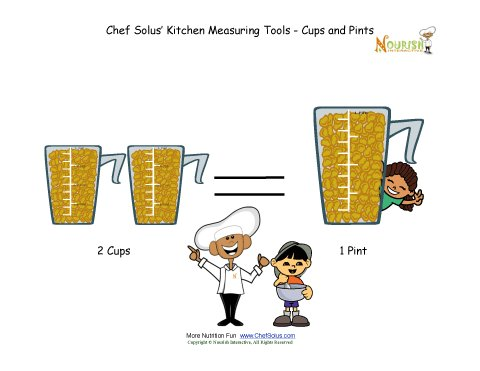 Chef solus measuring tools cups and pints for 6 tablespoons to cups