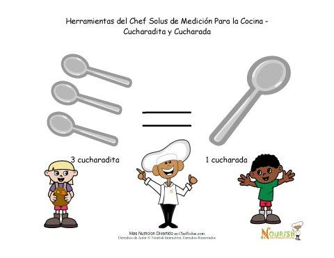 herramientas de medici n del chef solus cucharadita y