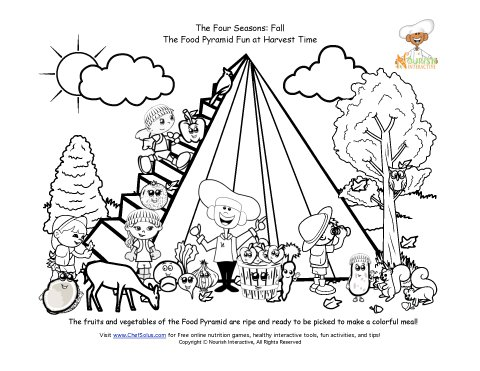 MyPyramid Fall Coloring Page