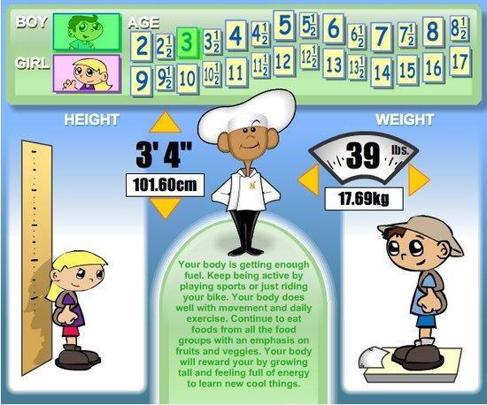 Kids BMI Calculator Free Online Interactive BMI Tool Body Mass