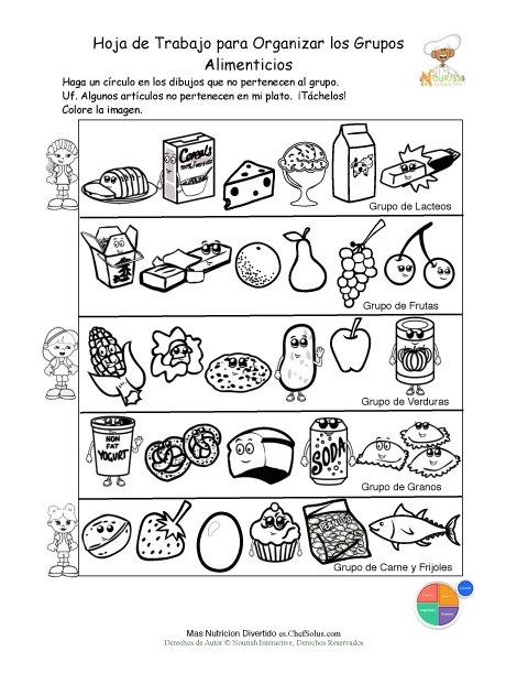 Imprimible Colorear Y Clasificar Los Grupos Alimenticios