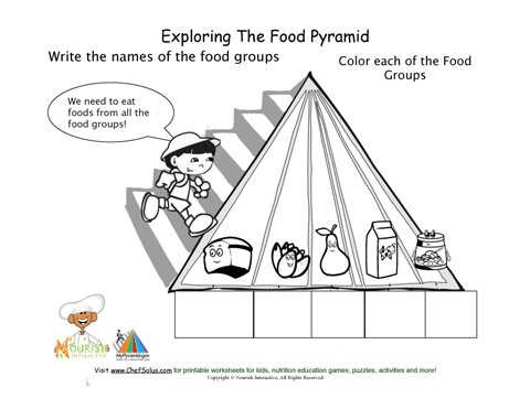 esl coloring pages food pyramid - photo#26