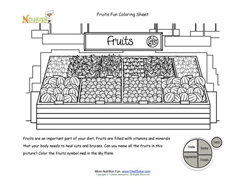 grocery store coloring pages - photo#18