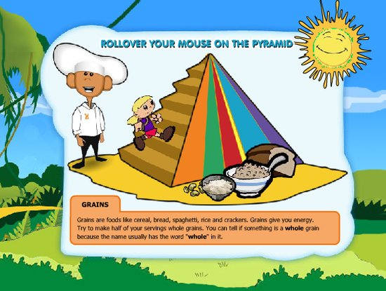 title fun online talking food pyramid for kids interactive food